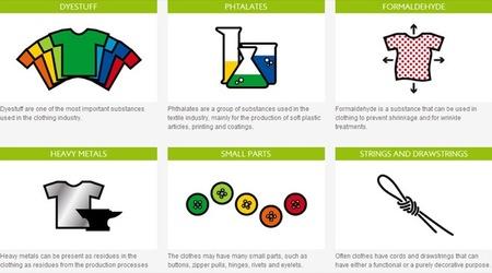 Benetton va a informar sobre la seguridad de los materiales utilizados en la ropa infantil que fabrica