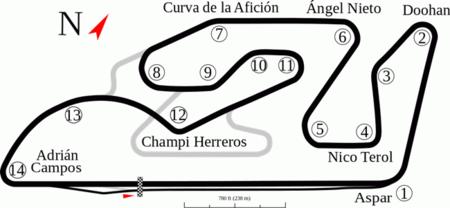 MotoGP Valencia 2016: dónde verlo por televisión