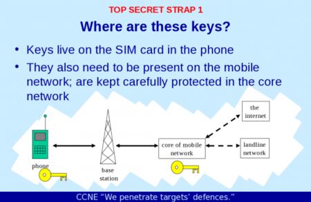 Key Slide 540x351