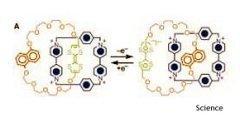 Moléculas lógicas para un ordenador molecular (y II)