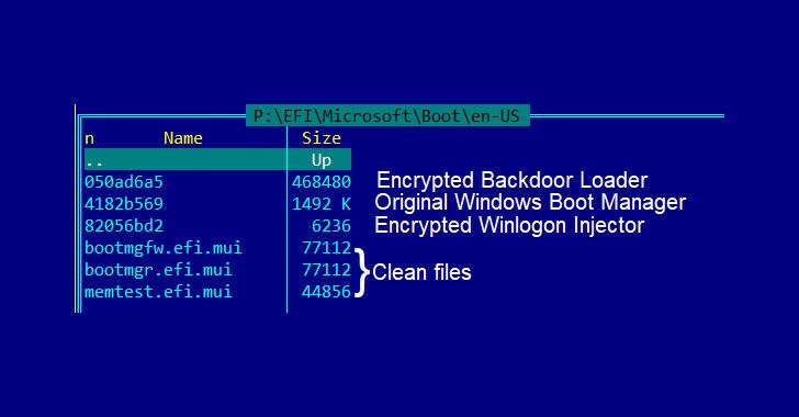 El malware FinFisher roba datos de equipos con Windows: se instala en el sector de arranque del disco duro y evade protecciones