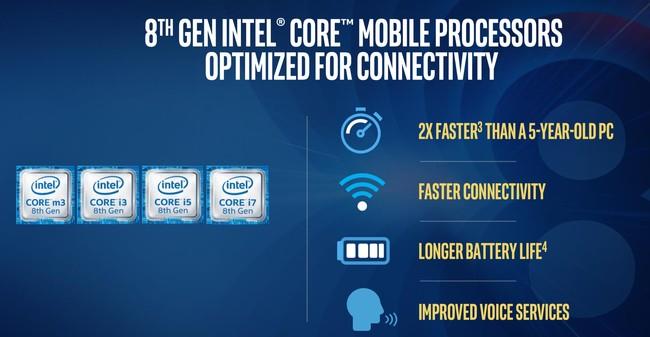 Intel 8gen 2018