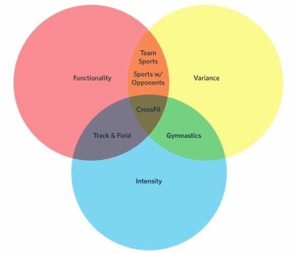 crossfit-diagrama.jpg