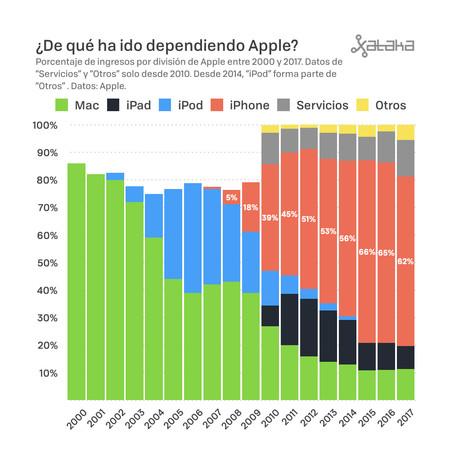 Apple 1 001