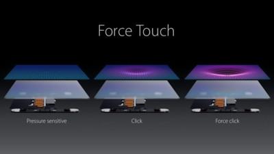 Force Touch, del Apple Watch a OS X gracias a los nuevos MacBook