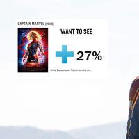 Rotten Tomatoes ya no permite que los usuarios puntúen una película antes del estreno