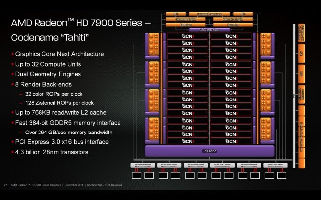 AMD Graphics Core Next
