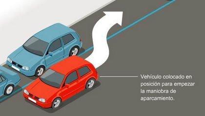 ¿Cómo funciona el aparcamiento automático?