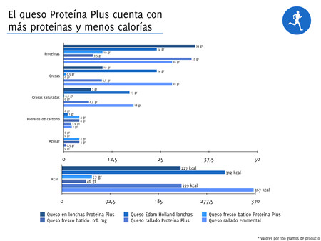 Proteina Plus 001 2