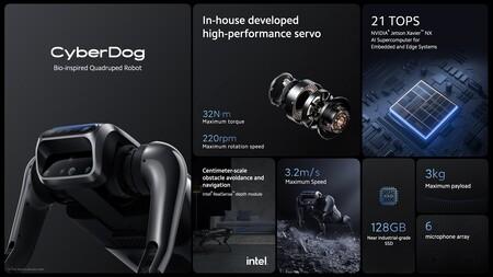 Xiaomi Cyberdog Perro Robot Caracteristicas Tecnicas
