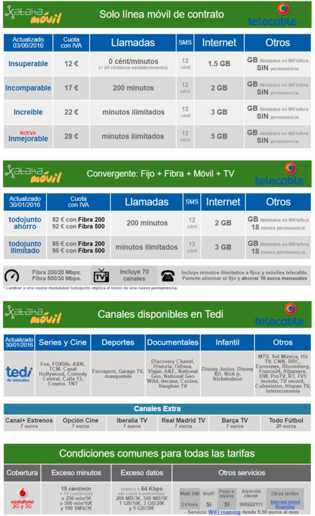 Nueva Tarifa Inmejorable Telecable