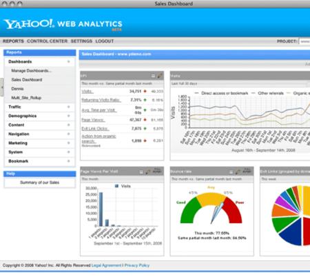 Yahoo! Web Analytics, la apuesta de estadísticas para webs de Yahoo!