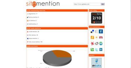SiteMention, conoce la popularidad de tu sitio web en base a las menciones recibidas