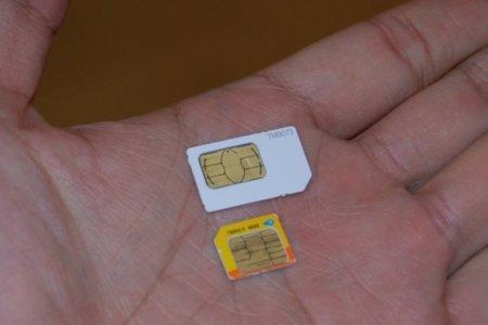 SIM Micro SIM