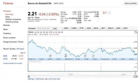 Ya podemos consultar la bolsa española a través de Google Finance