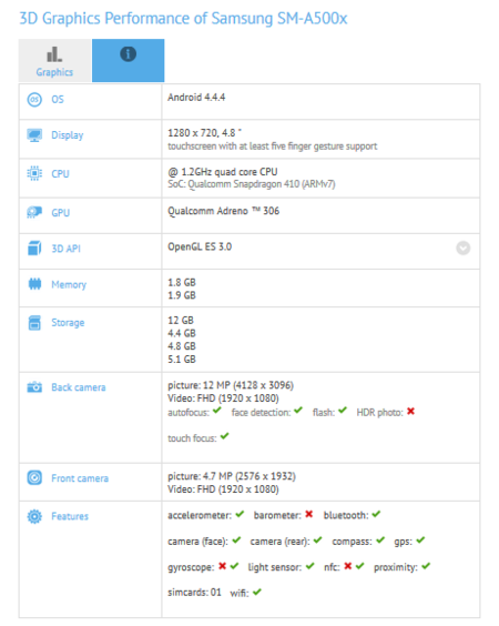 galaxy-a5-benchmark.png