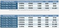 Los nuevos Intel Xeon abren el camino a una actualización para el Mac Pro