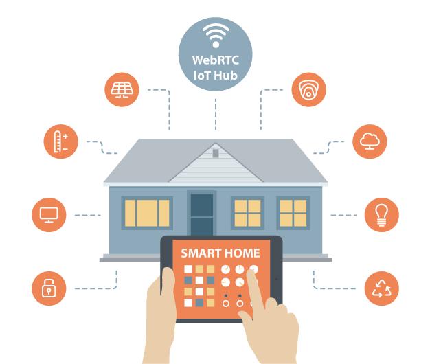 Smarthome Webrtc Iot Hub
