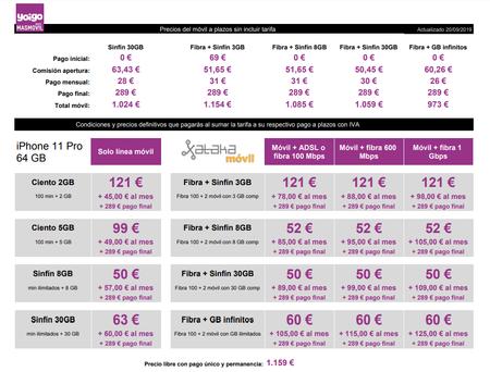 Precios Iphone 11 Pro 64 Gb Con Tarifas Yoigo