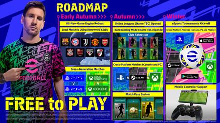 Efootball Roadmap En