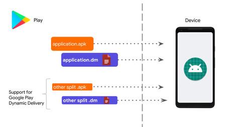 Googleplaydelivery