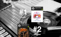 VersusVersion, la web que te dirá qué versión de cualquier canción es la mejor