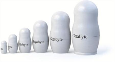 Matrioskas informáticas