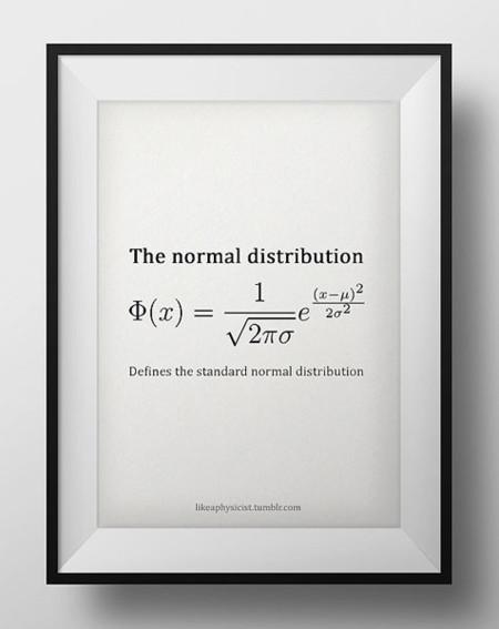 Cuadros para un físico