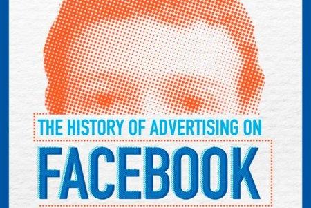La evolución de la publicidad en Facebook, la infografía de la semana