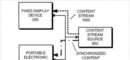 El AirPlay inverso, algo que muchos piden dese hace tiempo, aparece en una patente de Apple