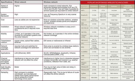 Diferencias Entre Cable E