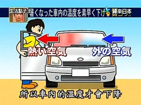 Refrescar el interior del coche rápido (y sin consumir energía)