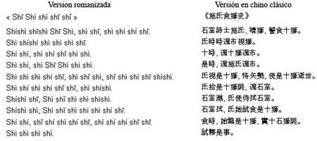 El repetitivo poema 'Shi Shì shí shi shi'