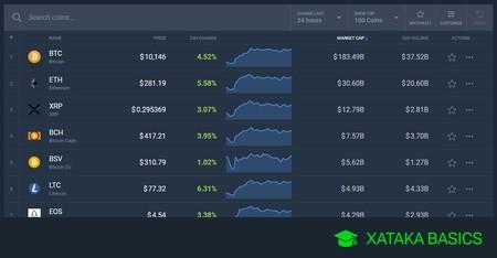 Cómo ver el valor del Bitcoin y otras criptomonedas en tiempo real