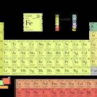 Ahora mismo en tu bolsillo (o en tu mano) hay 70 elementos diferentes de la tabla periódica: ¿qué es lo que tienes?