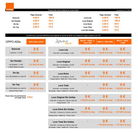 Precios Oppo A53s A Plazos Con Tarifas Orange