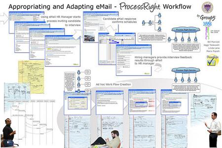 Razones para no usar un software a medida en nuestra empresa