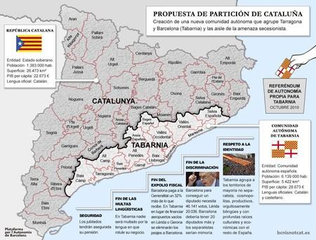 Tabarnia Bcnisnotcat Mapa Comunidad Barcelona