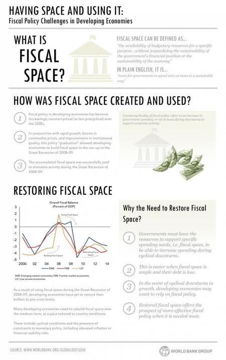 Espacio Fiscal