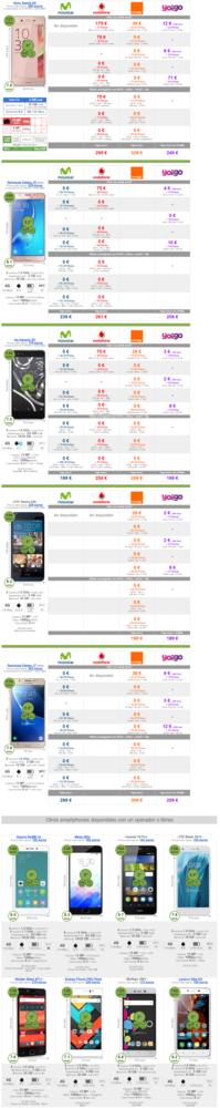 Comparativa Precios Gama Media Verano 2016