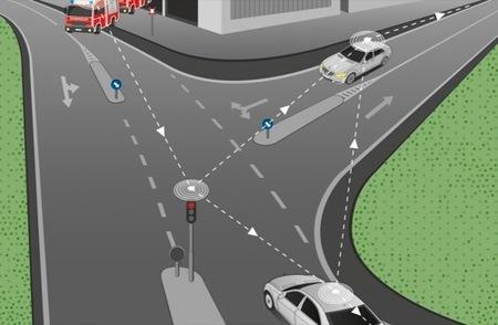 Sistemas de seguridad Mercedes ESF Concept