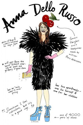 Guía ilustrada de los Fashion's Biggest Icons by Joana Avillez