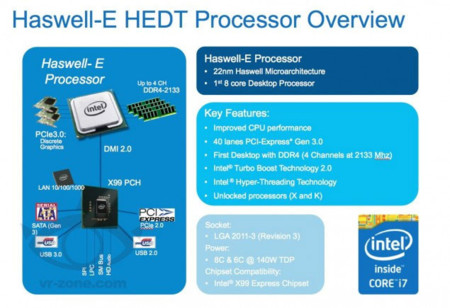 Haswell E details
