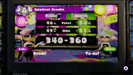 Splatoon Final Resultados
