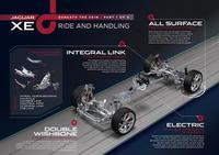 Jaguar presentará el XE el 8 de septiembre