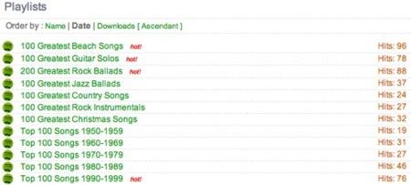 SpotyShare, listas de reproducción para Spotify