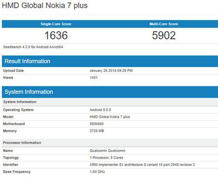 Nokia 7 Plus Benchmark