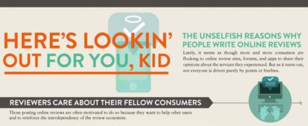 ¿Por qué tus clientes comentan sobre los productos que les vendes? Infografía