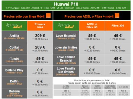 Precios Huawei P10 Con Tarifas Orange
