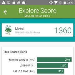 Foto 12 de 14 de la galería pruebas-benchmark-nomu-s30 en Xataka Android